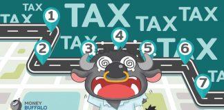 """ได้ """"เงินปันผล"""" ต้องเอาไปคิดภาษีมั้ย ?"""