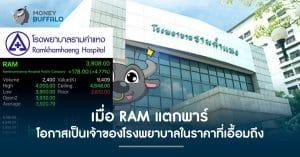 เมื่อ RAM แตกพาร์ โอกาสเป็นเจ้าของโรงพยาบาลในราคาที่เอื้อมถึง