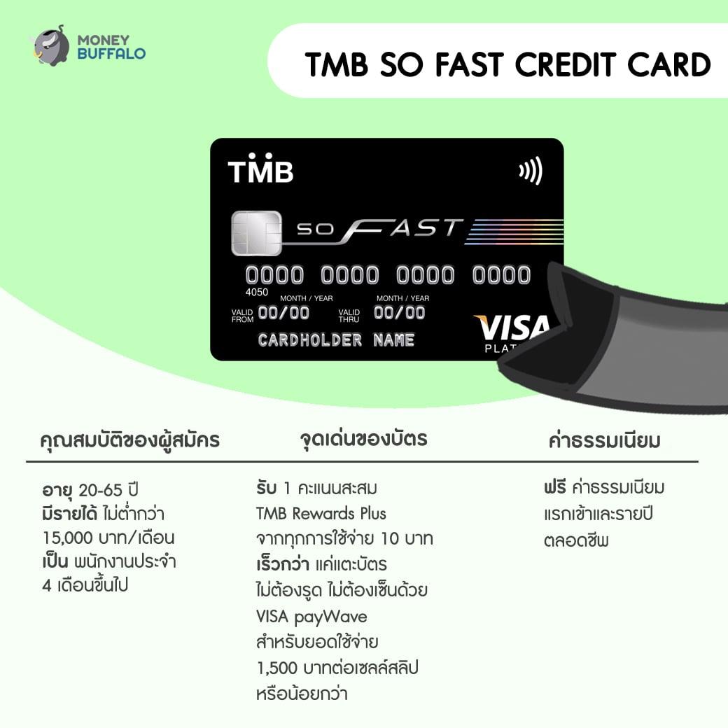 เงินเดือน 15,000 สมัครบัตรเครดิตใบไหนได้บ้าง ?