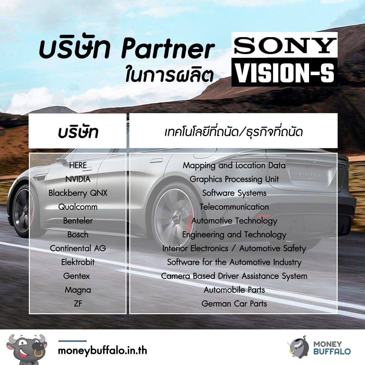 """""""Sony"""" เตรียมก้าวสู่ธุรกิจรถยนต์ไฟฟ้า"""