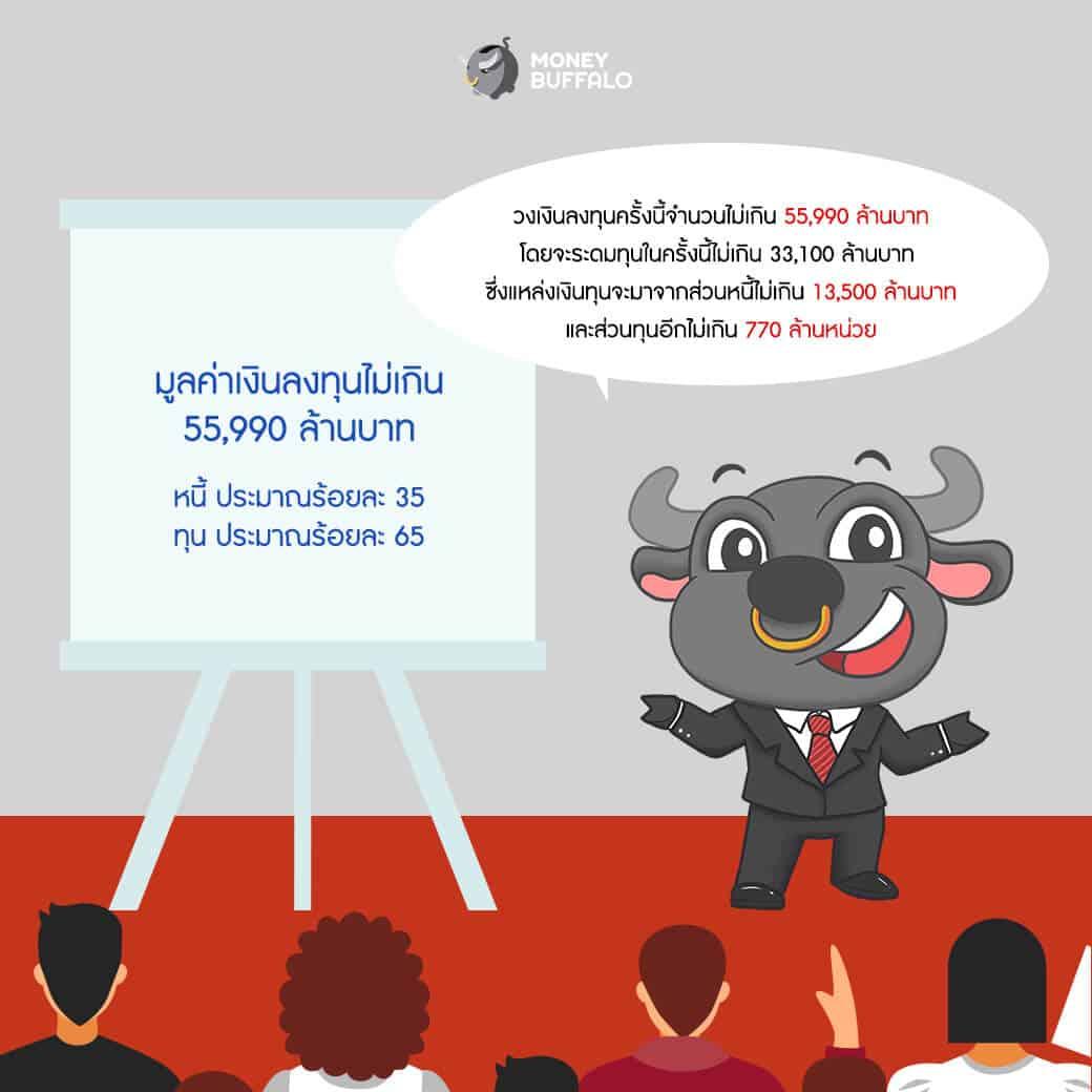 """CPNREIT"" กอง REIT ที่ใหญ่ที่สุดในไทย เตรียมลงทุนเพิ่มครั้งใหม่ ไฉไลกว่าเดิม"