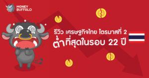 """รีวิว """"เศรษฐกิจไทย ไตรมาสที่ 2"""" ต่ำที่สุดในรอบ 22 ปี"""