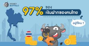 เงินฝากของไทย