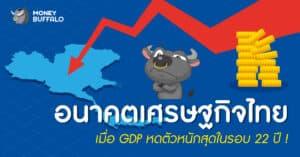 อนาคตเศรษฐกิจไทย