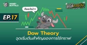 """""""Dow Theory"""" จุดเริ่มต้นสำคัญของการใช้กราฟ"""