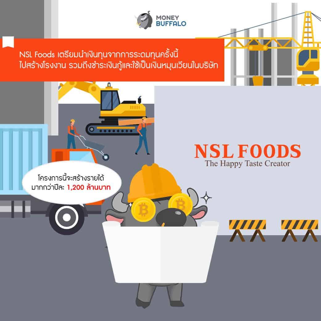 """""""หุ้น NSL"""" IPO น้องใหม่ ผู้ผลิตแซนวิชอบร้อนและเบเกอรี่ที่คุ้นเคยใน 7-Eleven"""