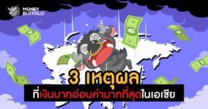 """3 เหตุผลที่ทำให้ """"เงินบาทอ่อนค่า"""" มากที่สุดในเอเชีย"""