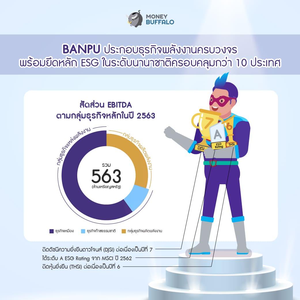BANPU เตรียมเพิ่มทุน พร้อมลุยพลังงานสะอาดและเทคโนโลยีพลังงาน